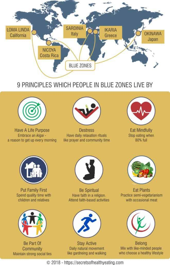 the okinawa diet - blue zone lifestyle